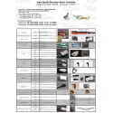 Brushless electric bike controller