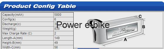 Elektro-Fahrrad-Batterie (fast) kennen!